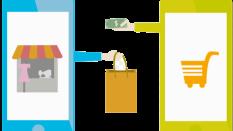 İş Garantili E-Ticaret Uzmanlığı Programı